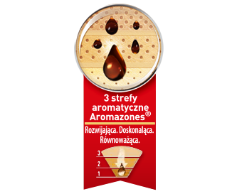 Aromapor