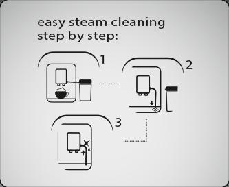 Łatwe czyszczenie parowe