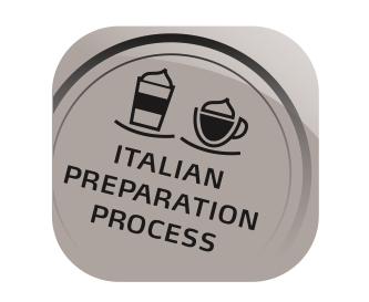 Włoski sposób przygotowania kaw