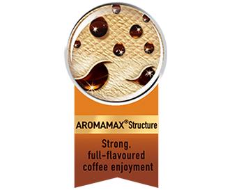AROMAMAX® Struktura