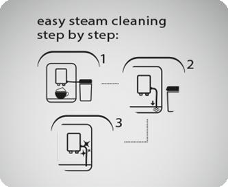 Łatwe czyszczenie parą wodną