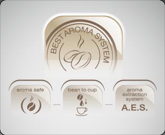 Najlepszy system aromatowy