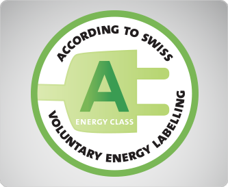 Funkcje oszczędzania energii