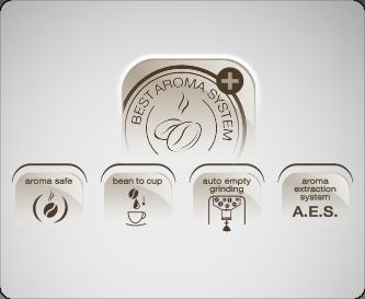 Najlepszy system aromatowy Plus