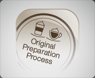 Oryginalny proces przygotowania