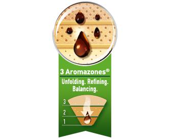 3 Aromazones®